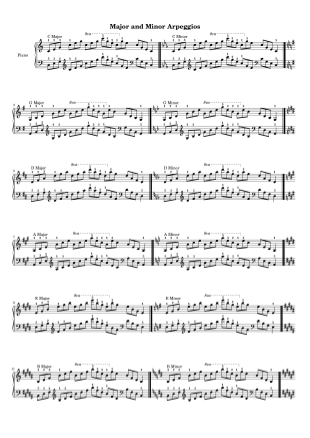Sample page of a free PDF download for major and minor arpeggios